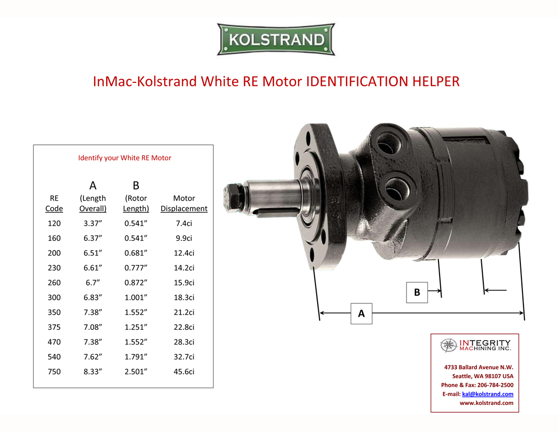 re-motor-identification-helper.jpg